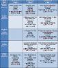 Cronograma de películas